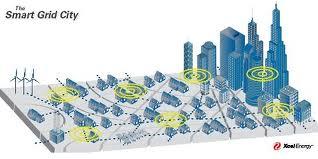 ciudad inteligente tecnologia
